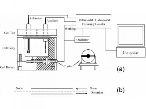 Электрохимические кварцевые микровесы с временным разрешением 400C